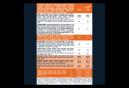 Boisson Énergétique Aptonia Poudre Iso+ Orange 2kg
