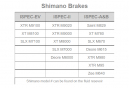 Matchmaker Wolf Tooth ShiftMonta i freni Shimano I-Spec II al cambio Sram destro