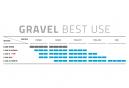 Schwalbe G-One Allround 29'' Gravel Reifen Tubeless Ready Faltbar Super Ground Addix SpeedGrip E-Bike E-25