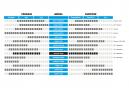 Pneu SCHWALBE Rocket Ron 27.5+ Tubeless Ready Souple SnakeSkin Addix Speedgrip
