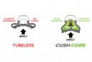 Kit Mousse Anti-Pincement CushCore (paire)