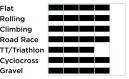 Paire de roues REYNOLDS ASSAULT 41mm carbone pneu corps Shimano/Sram