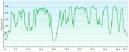 Jean Racine 2016 DIMANCHE VTT Electrique 50 km