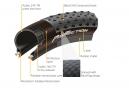 Continental Mountain King II MTB Tyre 27.5'' ProTection BlackChili Tubeless Ready Foldable