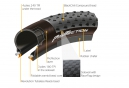 Cubierta Tubeless Ready  Continental Race King Protection 29'' Plegable