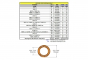 Kit N°15 pour extracteur/presse à roulement RRP