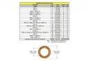 Kit N°8 pour extracteur/presse à roulement RRP