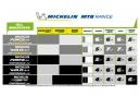 Pneu Michelin Force AM Performance Line 27.5'' Tubeless Ready Souple E-Bike Ready
