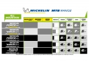MICHELIN Tire Force AM Compétition Line Tubeless Ready 29''