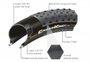 Continental Cross King 29 MTB Tire plegable RaceSport BlackChili