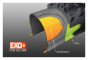Pneu Maxxis Minion DHF 27.5'' Tubeless Ready Souple Exo+ Protection 3C Maxx Terra Wide Trail (WT)
