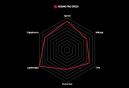 Vittoria Tire Rubino Pro Speed Graphene G2.0 Black